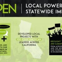 04 Infographic APEN - activism