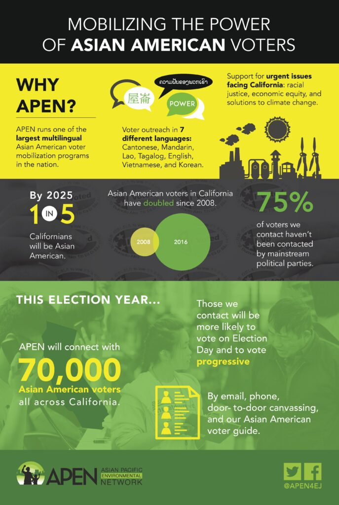 apen-infographic-round03-page-001